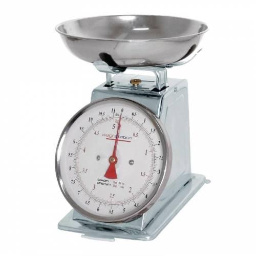Equivalence poids